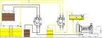 Ölversorgungsanlage-Komplettsystem MAXIMAL I