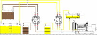 Ölversorgungsanlage-Komplettsystem MAXIMAL 6/4